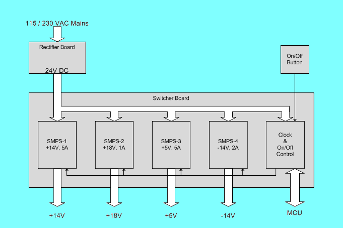 Modern Str W6553 Tv Circuit Diagram Power Supply Embellishment ...